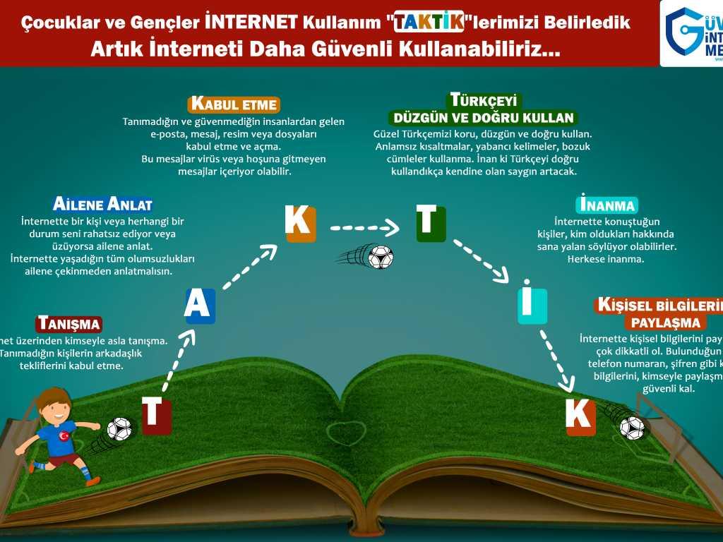 """İnternet Kullanım """"TAKTİK""""leri"""