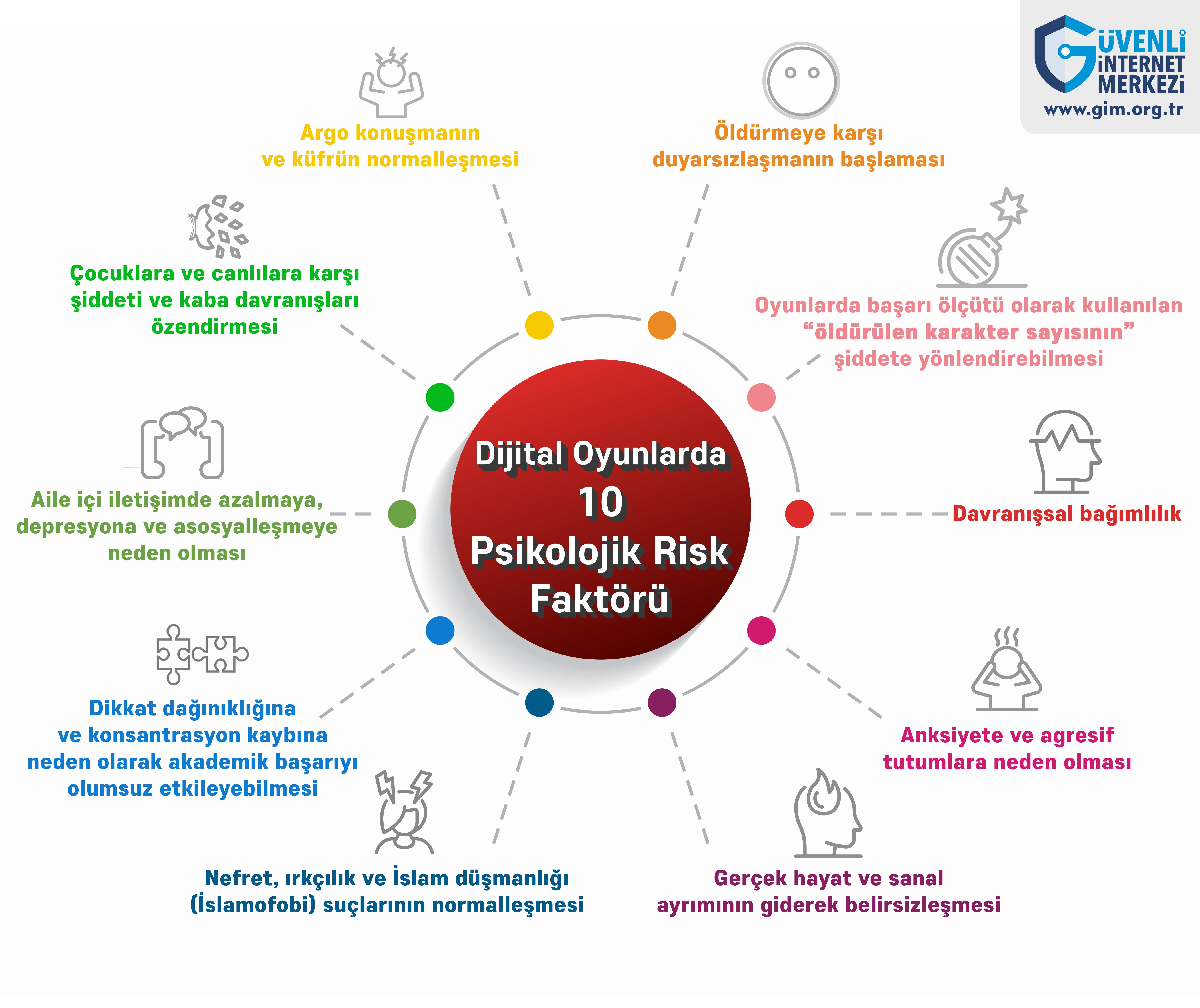 Dijital Oyunlarda 10 Psikolojik Risk Faktörü