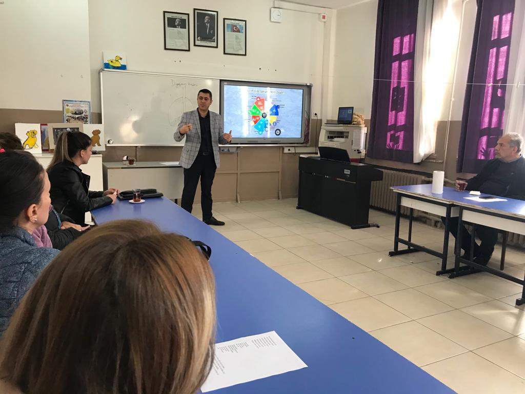 Ankara Çankaya İncesu Şehit Sultan Selim Karakoç İmam-Hatip Ortaokulu Eğitici Eğitimi