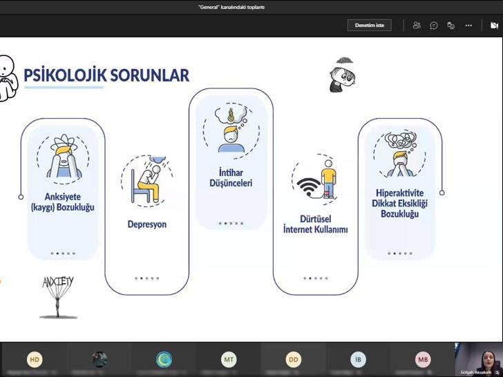 Konya Çumra Anadolu Lisesi Öğrencilerine Yönelik Online Eğitim