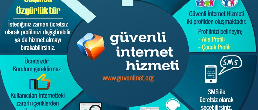 İnternette Güvende Kalmak